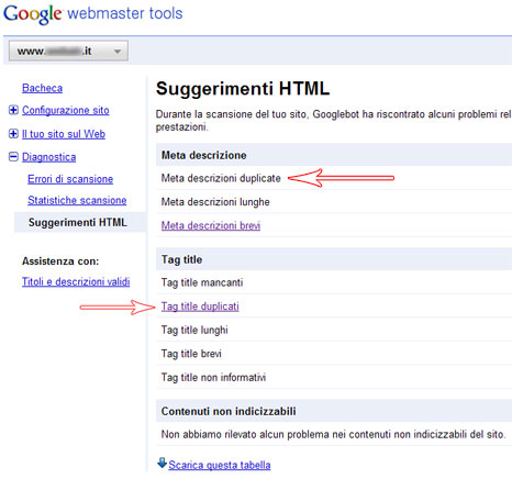 Google Webmaster Tools - Duplicates Tags