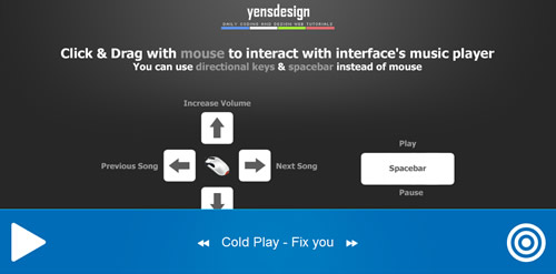 Amazing Music Player Using Mouse Gestures and Hotkeys