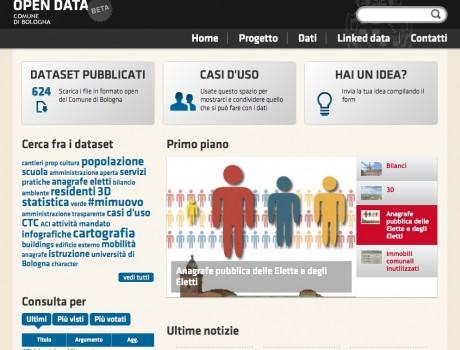 OpenData Bologna